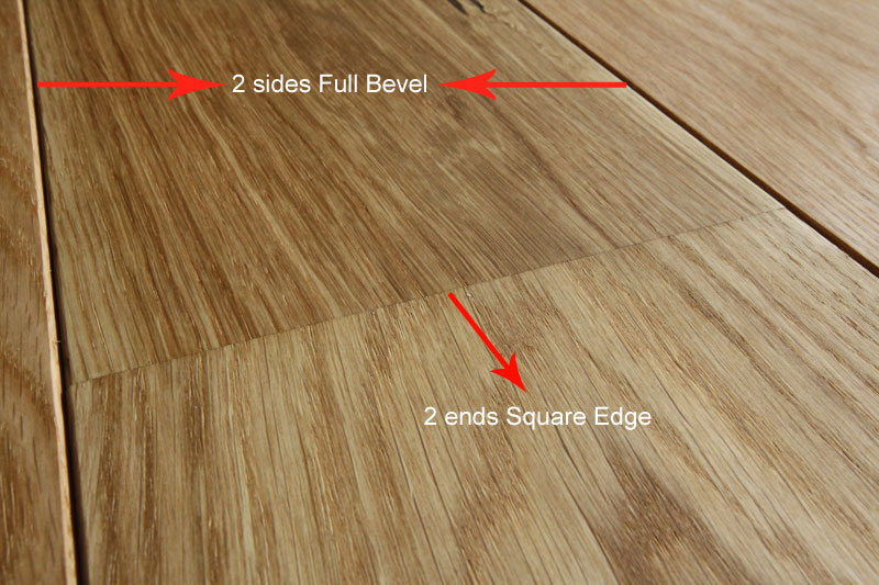 Flooring Bevel Style Clification